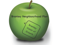 Bramley Neighbourhood Development Plan