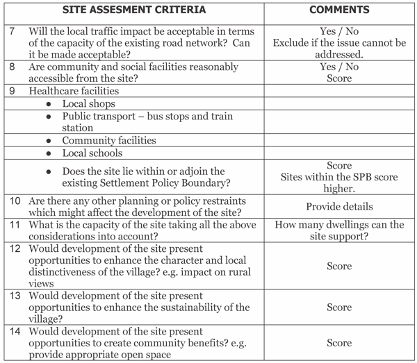 Site Assessment Criteria